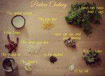south indian pudina chutney ingredients. simple recipe. Yummy goodness |kannammacooks.com #pudina #mint #chutney #quick #south #indian