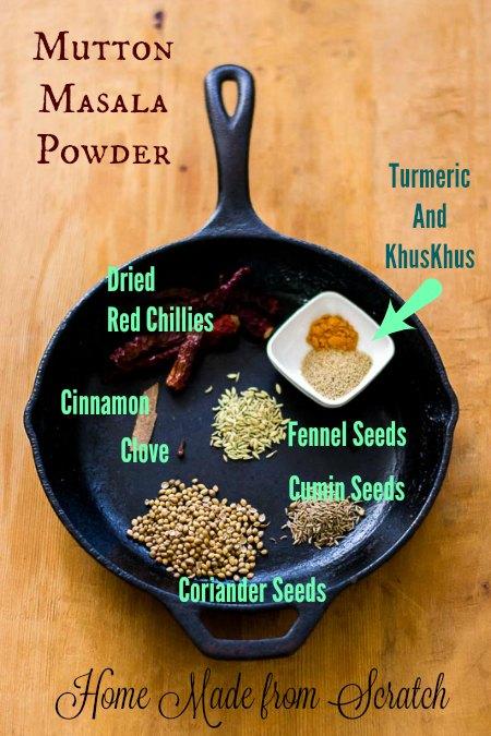 Mutton-Kuzhambu-masala-powder
