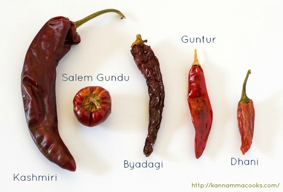 South-Indian-Chillies-Varieties