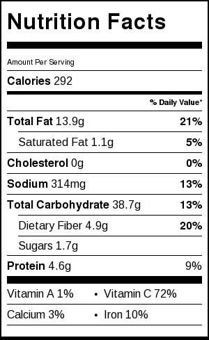 aloo-gadda-calories