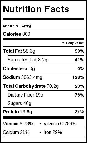 arrabiata-calories