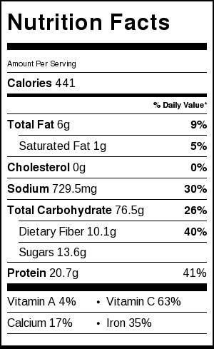 bread-besan-calories