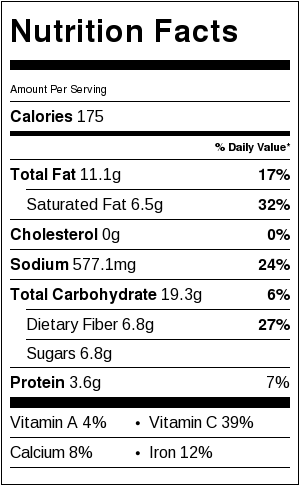 chow-chow-calories