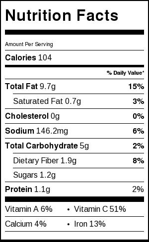 coc-mint-calories