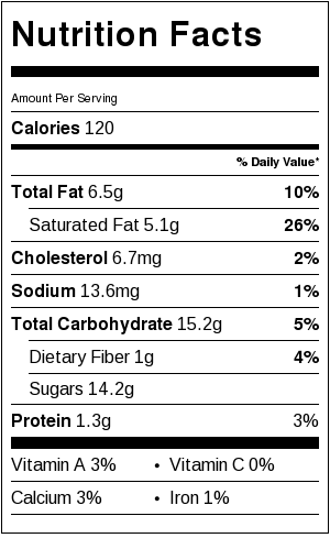 coconut-malai-calories