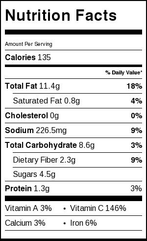 hagalakai-gojju-calories