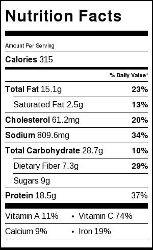 madras-sambar-calories