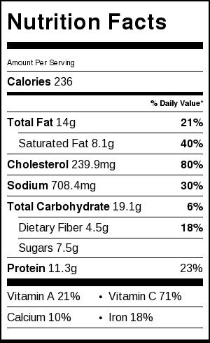 nadan-egg-calories