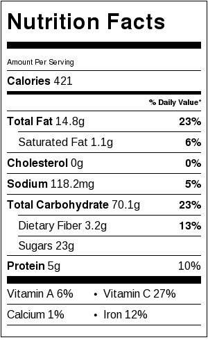 nedram-bajji-calories