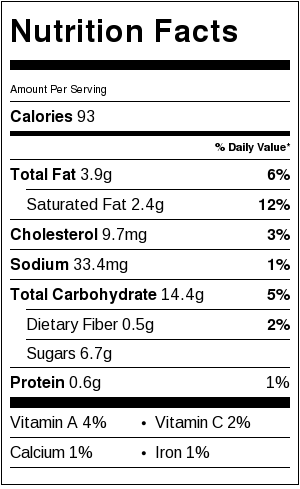 nei-appam-calories