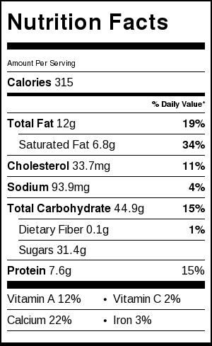 palada-calories
