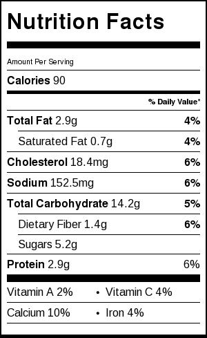 pancake-calories