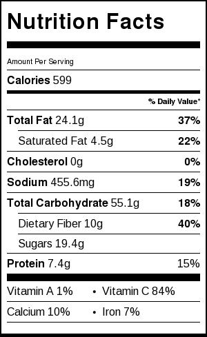 paniyaram-calories