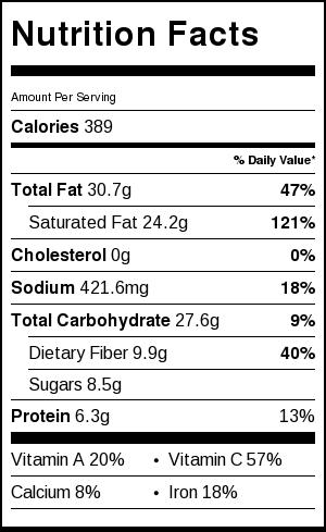 stew-calories-veg