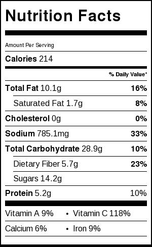 tomato-onion-chutney-calories