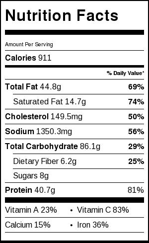 usha-biryani-calories